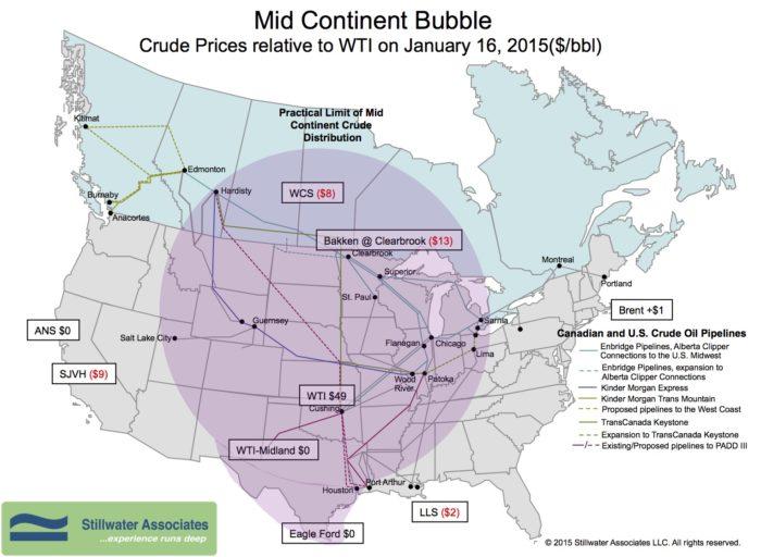Crude Oil Oversupply - Stillwater Associates