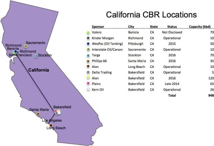 Refineries In California Map.California And Crude By Rail