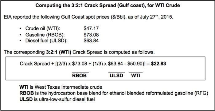 "Crack Spread: A ""Quick-and-Dirty"" Indicator of Refining"